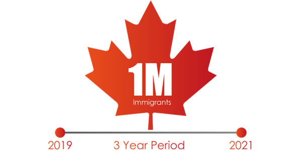 Canada Aims to Touch 1M Immigrants by 2021